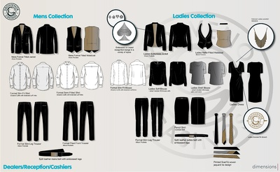 Create a range plan board with details for up to 8 garments