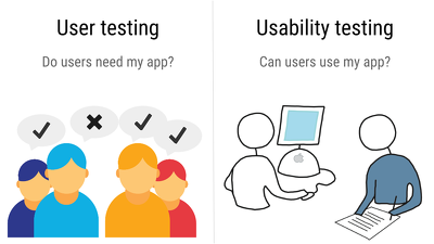 Test website as a User and QA