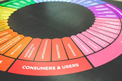 write a bespoke omnichannel marketing plan with action plan