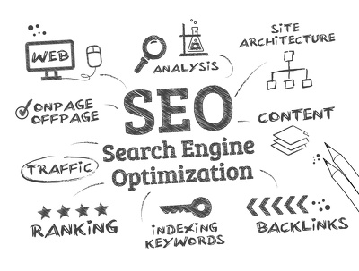 Create 1000 SEO Embeds for any kind of link that can be embedded