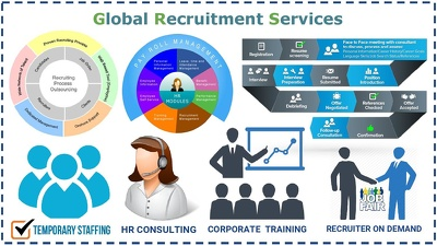 Find you the leaders of tomorrow, best recruitment services
