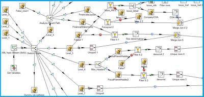 Do ETL from any datawarehouse for you