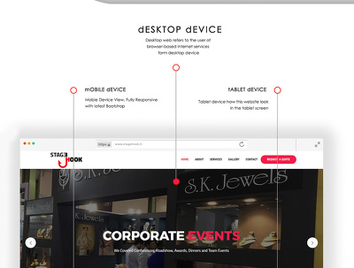 Design and Develop HTML website, PSD to HTML, Landing Page
