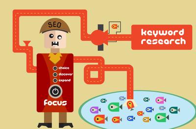 Find keywords that rank higher