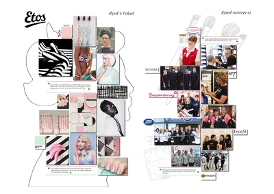 Create  a mood/inspiration/brand research/trend board