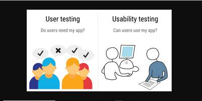 Perform usability and functional testing of your website /app
