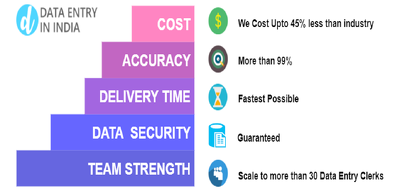 Do 600 data entry in just 2 hours
