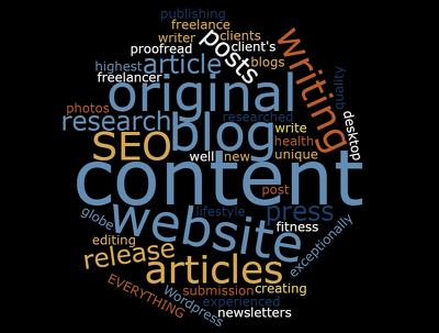 Create a 500 word original & authoritative blog post