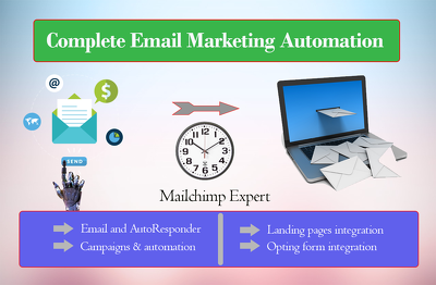 Setup Email Automation Perfectly In Any ESP