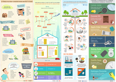 Design a stunning infographic