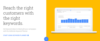 Do deeply keyword research for your brand