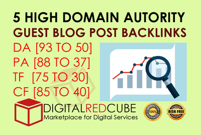 Do 5 High Authority DoFollow Blog Guest Post DA 85 - 45