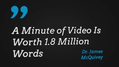 Create videos from articles ( 3-10 minutes long )