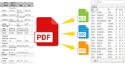 Convert PDF's into Desire Format (Excel, word, PPT)