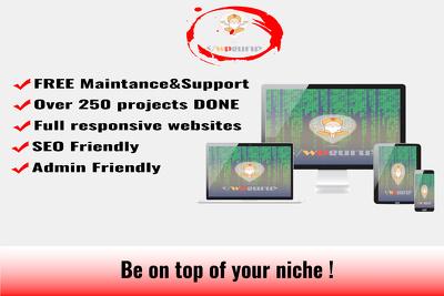 Develop your Wordpress website fully responsive, admin friendly