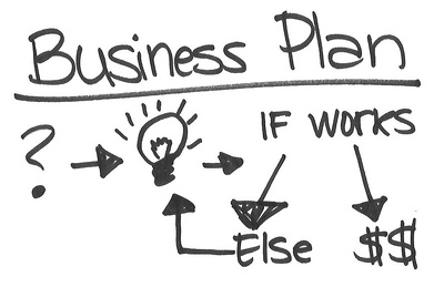 Create Business Plan as per your need