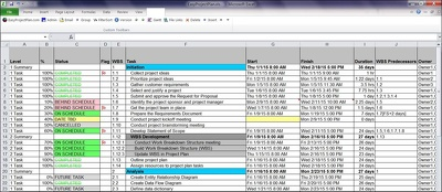 Create a project plan for your projects (no task limit!)