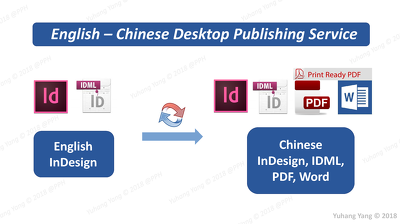 Typeset up to 2-page English InDesign file into Chinese