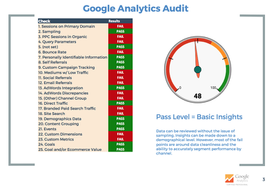 Audit your Google Analytics account.