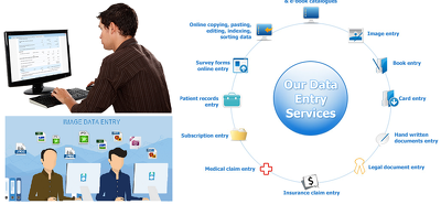 Do fastest Data Entry, Data Mining & Web Research