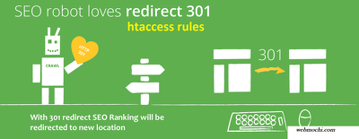 Solve htaccess, 404, 301, seo urls issues