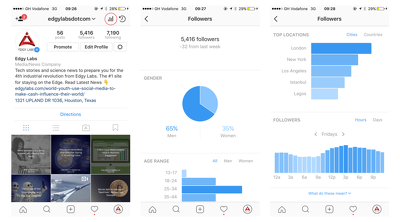 Manage and grow your Instagram account! (Personal or Business)
