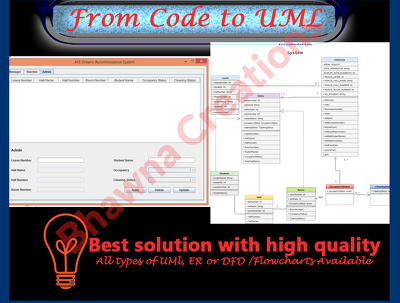 Design full UML Structure from software/website code or pdf