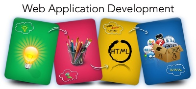 Make a Web Application in PHP