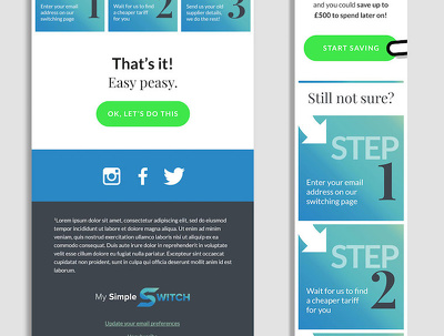 Design, build and deliver a fully responsive marketing email