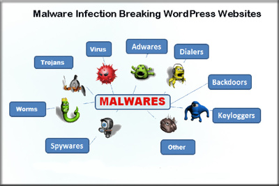 Remove Malware Virus And Secure Wordpress