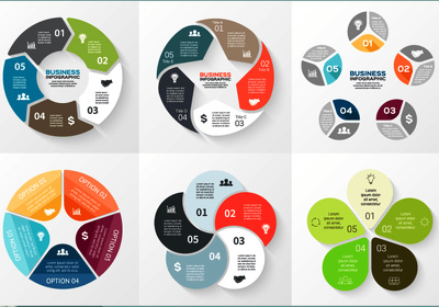 Design Stunning Infographics - Unlimited Revision