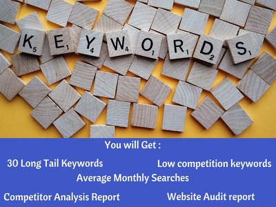 Do long tail keyword research for your website