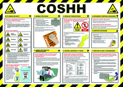 Write you a COSHH risk assessment