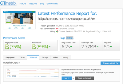 Review & analyse your website from a User Experience view