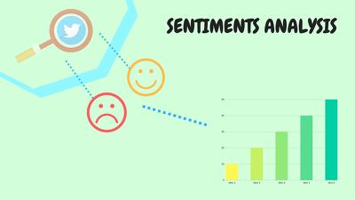 Create a Sentiment Analysis Script