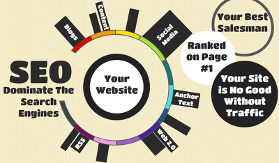 5 star review with PR3 backlink grow seo ranking