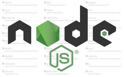 Configure node js environment with mongodb