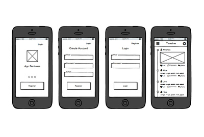 Design UX wireframe, mockup, blueprint for website or app
