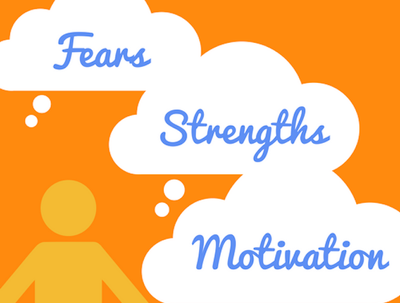 Help you understand your motivation, fears and strengths
