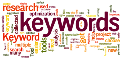 Do the high quality Keyword Research