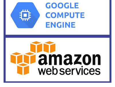 Set up a web server on any cloud platform