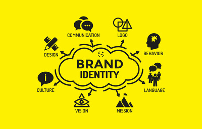Develop Excellent Business Branding Services