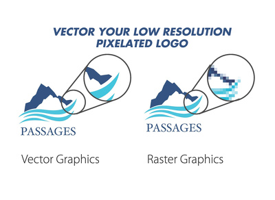Vector your low resolution pixelated logo
