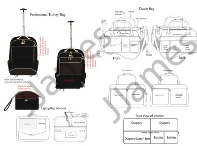 create Bag Or Handbag Designs And Cad Or Cad For Any Product