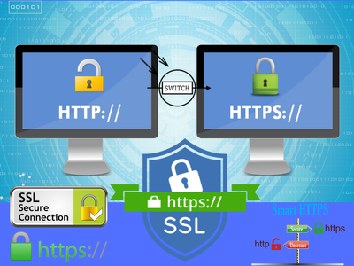 Move your wordpress website from HTTP to HTTPS