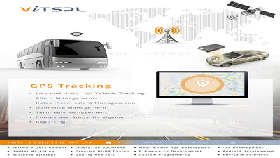 develop GPS Navigation Applications
