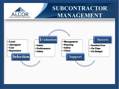 Develop/ Design PowerPoint Presentation