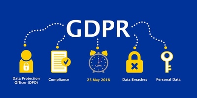 Provide a GDPR compliant Data Protection policy