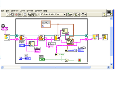 Do help you with your labview problem