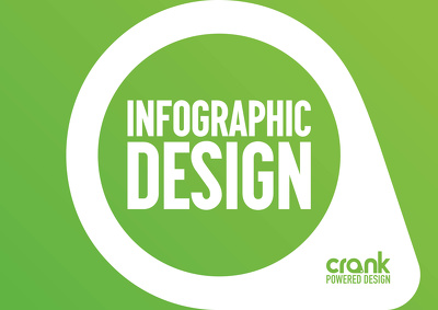 Design Stunning and Unique Infographics - NO CLIP ART